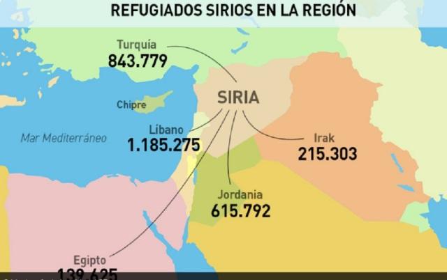 refugiados-en-la-region
