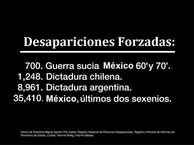 DESAPARICIONES FORMAZAS EN AMERICA